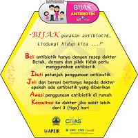 Stiker AMR BIJAK Antibiotik Masyarakat